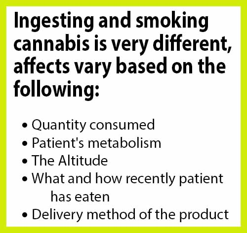 Information about consuming and/or smoking cannabis