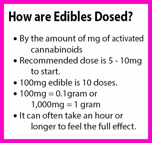 edible info 2