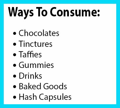 List of Ways to Consume